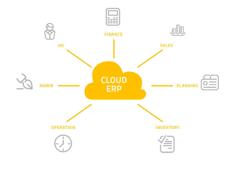 Migrating your business admin to the cloud: don't get left behind