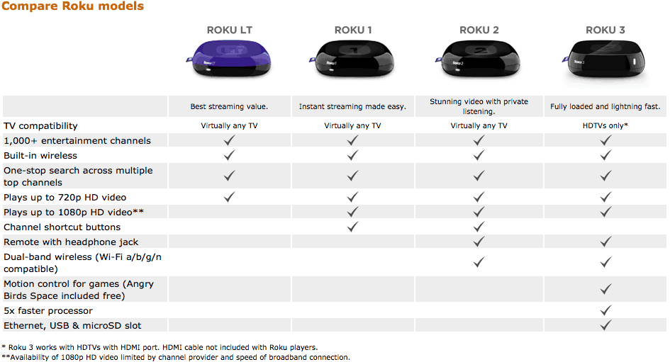 Roku_ComparisonChart