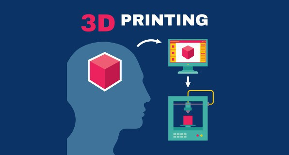 Surprising uses of 3D printing