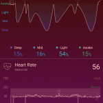 Rem Fit Non-Wearable Sleep Monitor Review 3