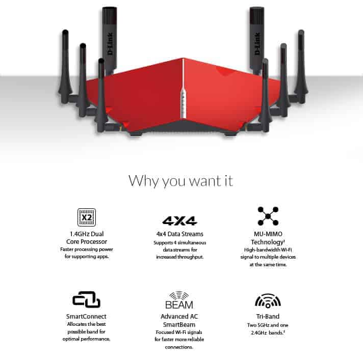 D-Link DIR-895L AC5300 MU-MIMO Ultra Wi-Fi Router Review 9