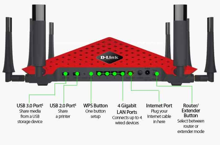 D-Link DIR-895L AC5300 MU-MIMO Ultra Wi-Fi Router Review 1