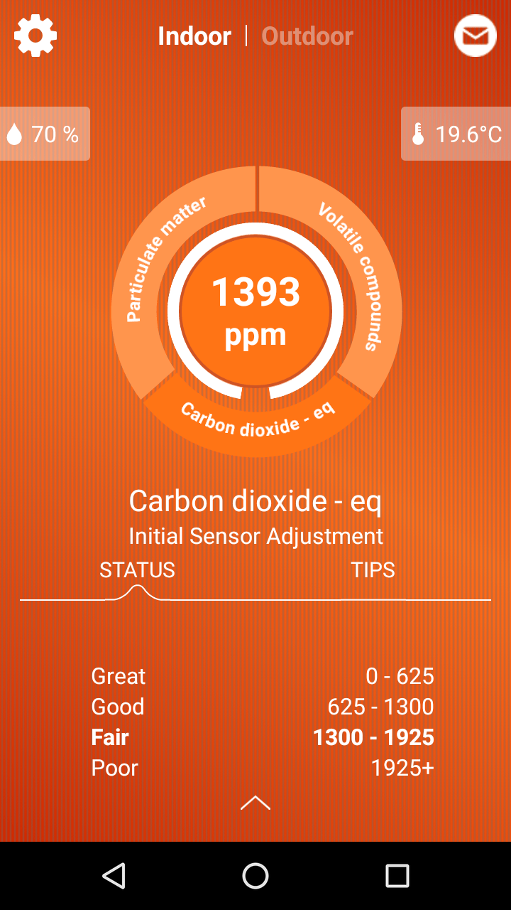 Foobot indoor air quality monitor review 7