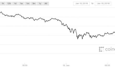 Bitcoin drops below $12k as cryptocurrencies suffer from a South Korean ban.