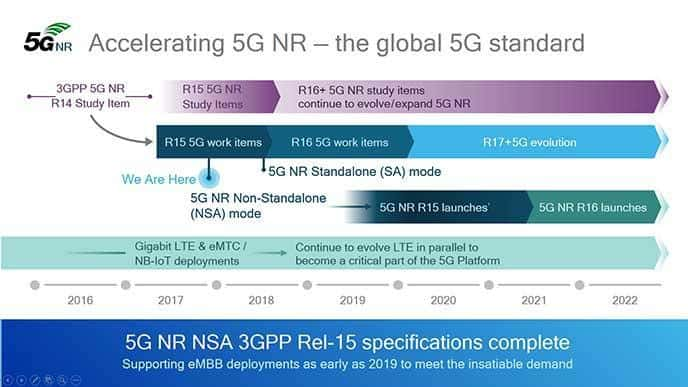 5G mobile networks are not just about speed 2