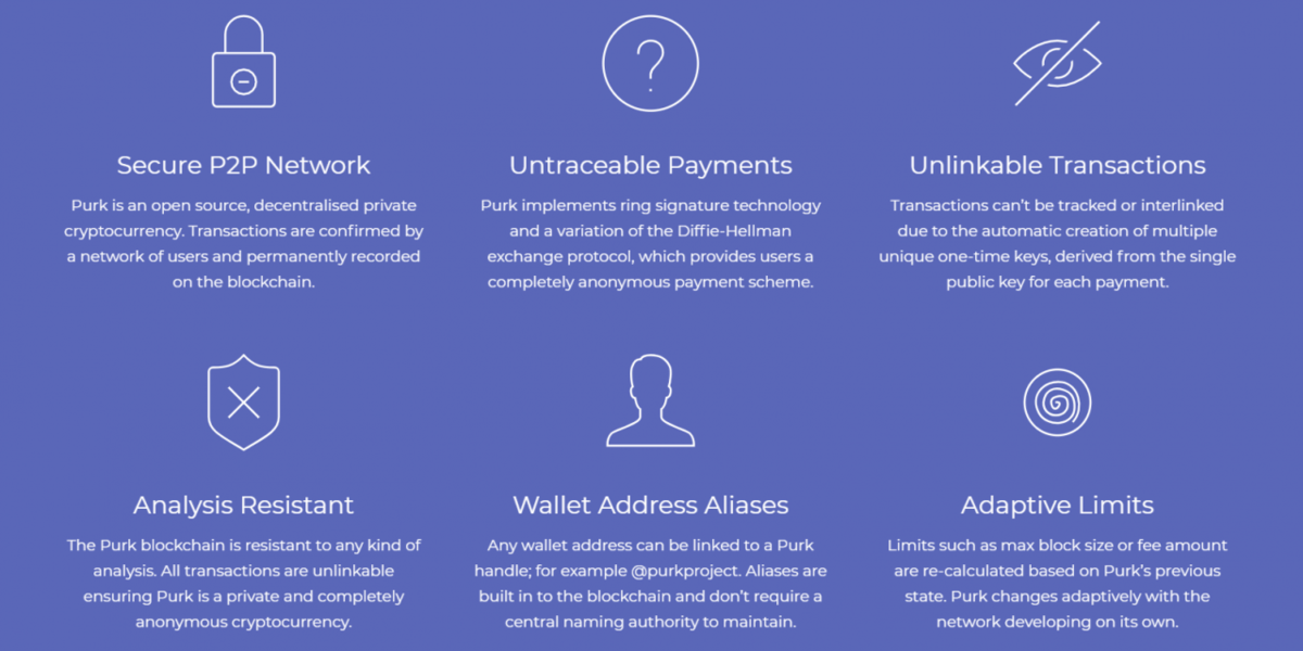 Monetise your site with PURK cryptocurrency micropayments