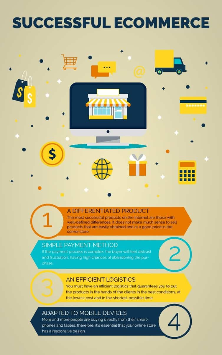 Digital marketing strategies are the base for a successful business 2