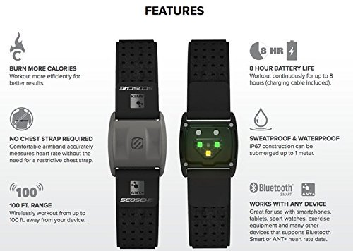 Best Bluetooth Heart Rate Monitors for 2018 - HRM Comparision 6