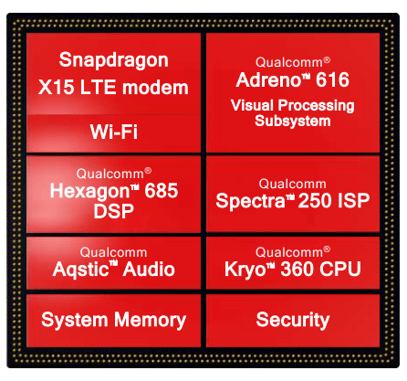 Qualcomm Snapdragon 710 Official : Affordable flagship-tier performance 2