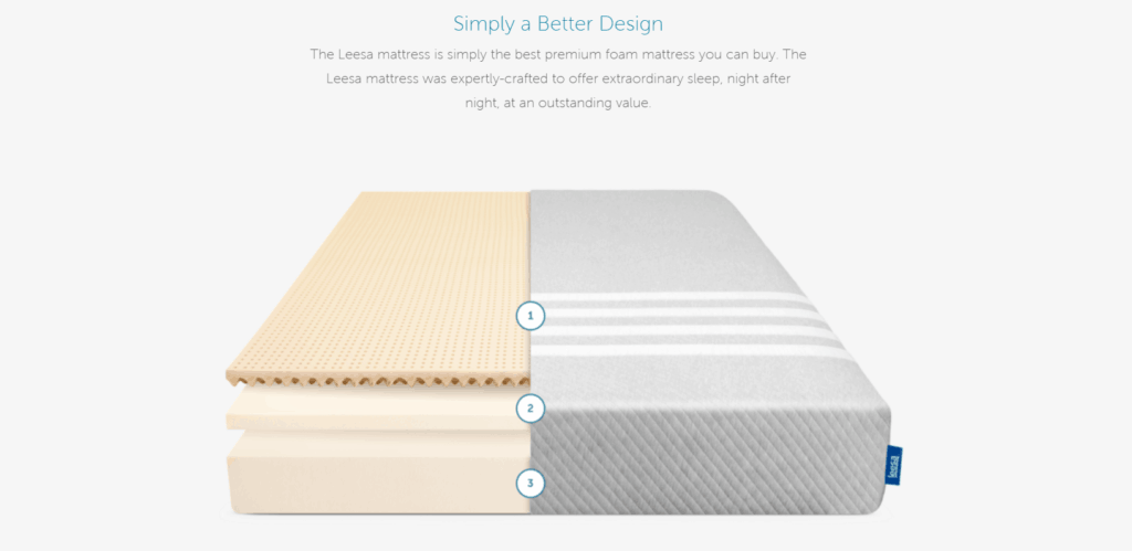 The best mattress with long trial periods including pocket spring and latex 2