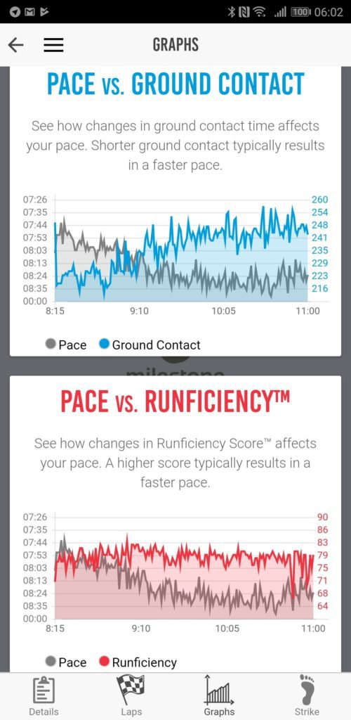 Milestone Pod Review - A running pod for gait analysis and run efficiency 6