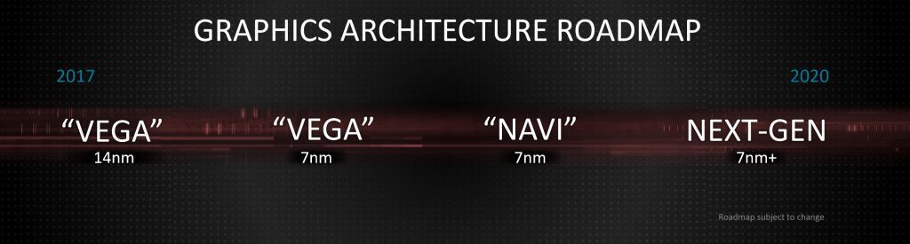 AMD Navi 20 GPU may support Ray Tracing and improved GCN 2