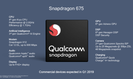 Qualcomm Snapdragon 675 vs Snapdragon 710 vs HiSilicon Kirin 710 : A crowded upper-mid range market