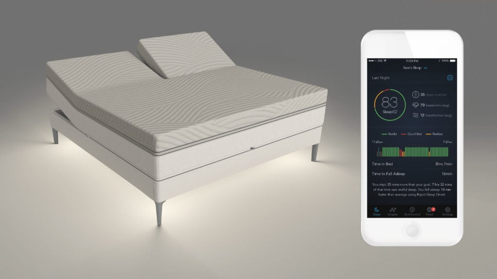 How Technology is Changing the Mattress Industry 2