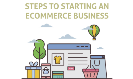 2019 E-Commerce Software Solutions: What is in Store?