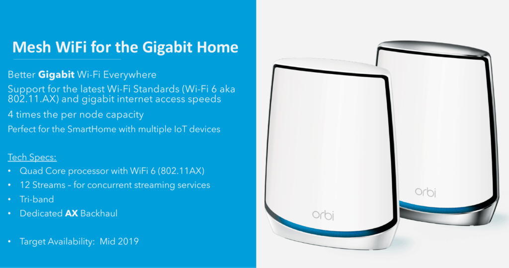 What is Wi-Fi 6 / 802.11ax and how will it improve your home Wi-Fi? 2