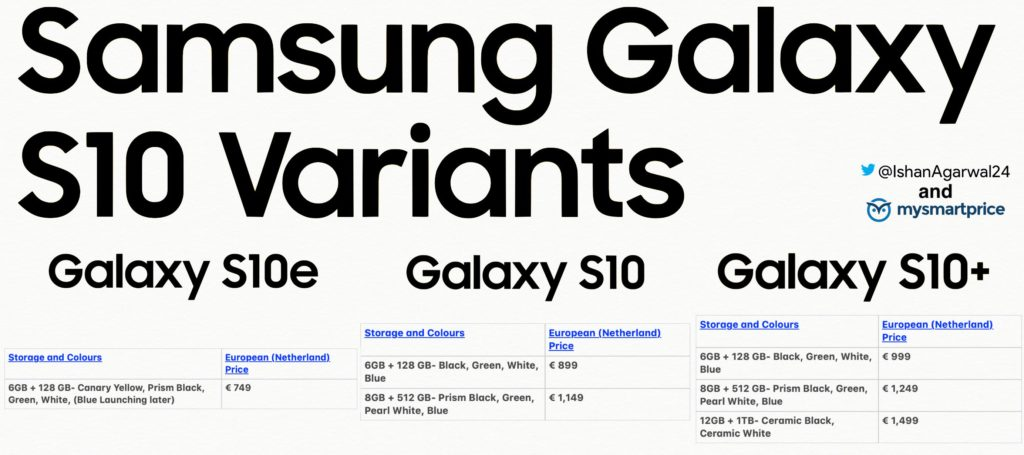 Samsung Galaxy S10 specification, benchmarks & prices revealed 4