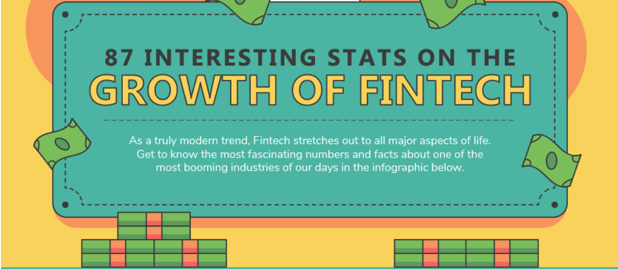 The Growth of Fintech Infographic – First Wire Transfer to Blockchain