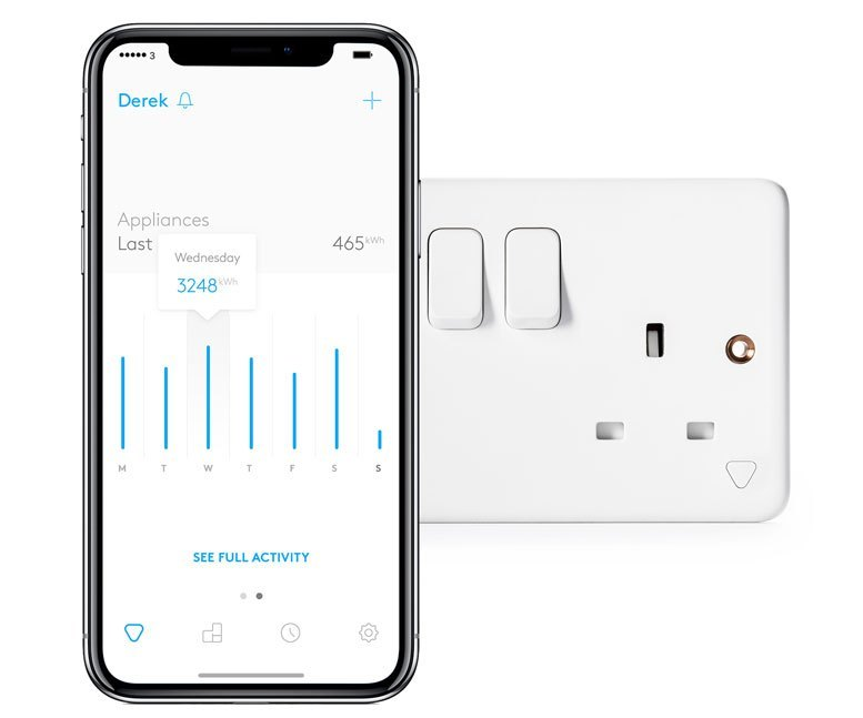 Den Automation Review – Mechanical smart light switches and power 2