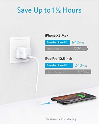 Anker PowerPort Atom Review – A tiny 30W USB-C power delivery plug 5