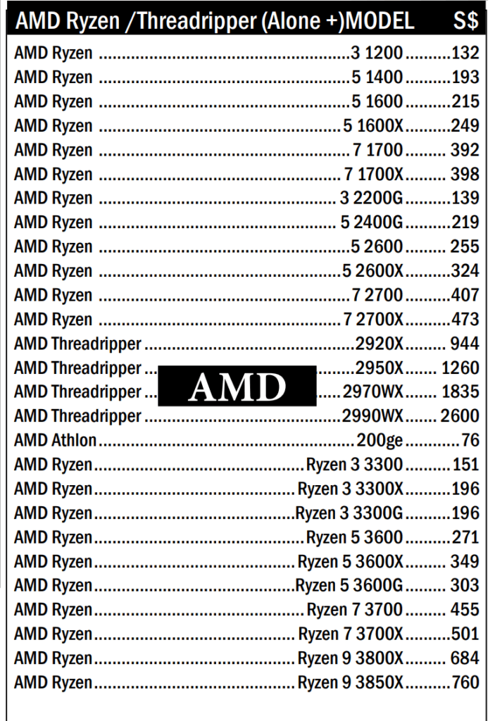 AMD Ryzen 3000 series Zen 2 CPU price leak  £424/$560 for 16