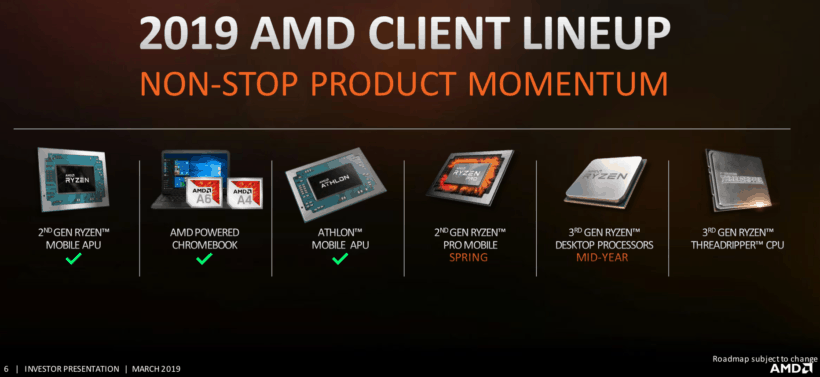 AMD confirms mid-year Ryzen 3000 series launch. Threadripper 3000 series processors also in 2019