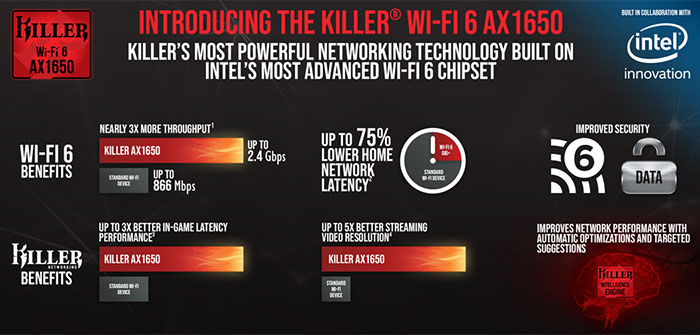 The Killer AX1650 module brings Wi-Fi 6/11ax to laptops & system builders