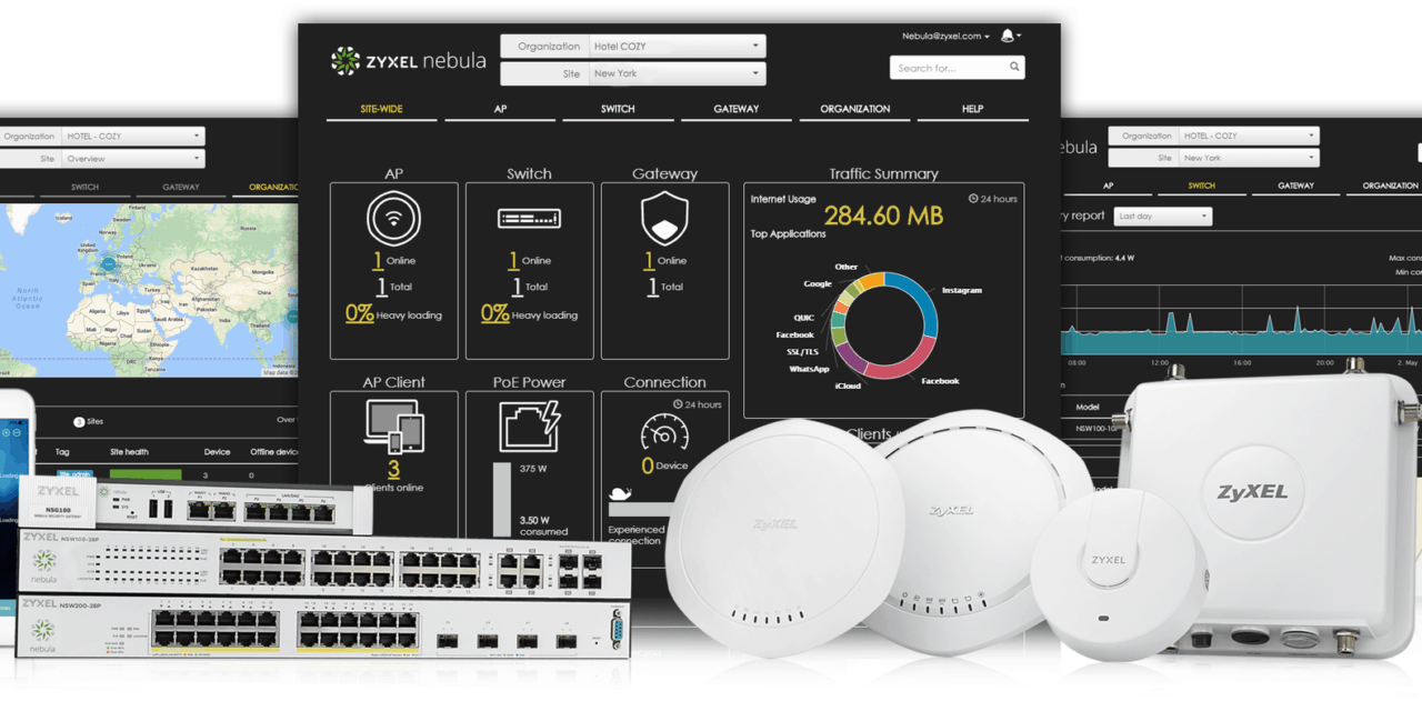 Zyxel Nebula Cloud Network Management Review – One of the best & most affordable cloud solutions