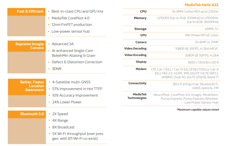 Qualcomm Snapdragon 439 Vs MediaTek Helio A22 - A comparison of the