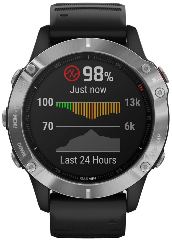 New Garmin Fenix 6, 6S and 6X images - detailed product renders 4