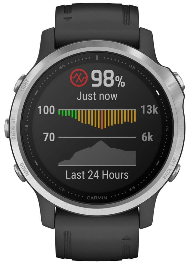 New Garmin Fenix 6, 6S and 6X images - detailed product renders 18