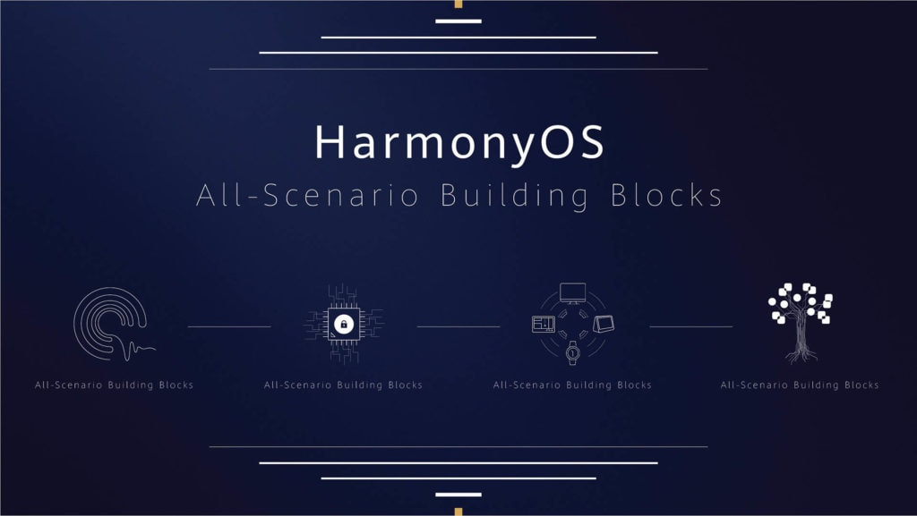 Honor Vision & Vision Pro TVs are the first to get HarmonyOS 1