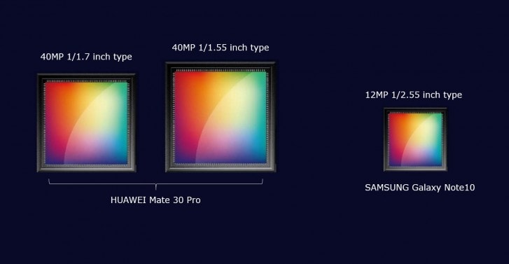 Huawei Mate 30 Pro release date could be September and feature Kirin 990 chipset 2
