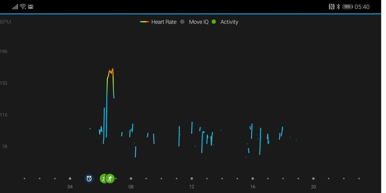 Does your Garmin Fenix 6 Pro heart rate and PulseOX not track all-day activity? Here is how to fix it