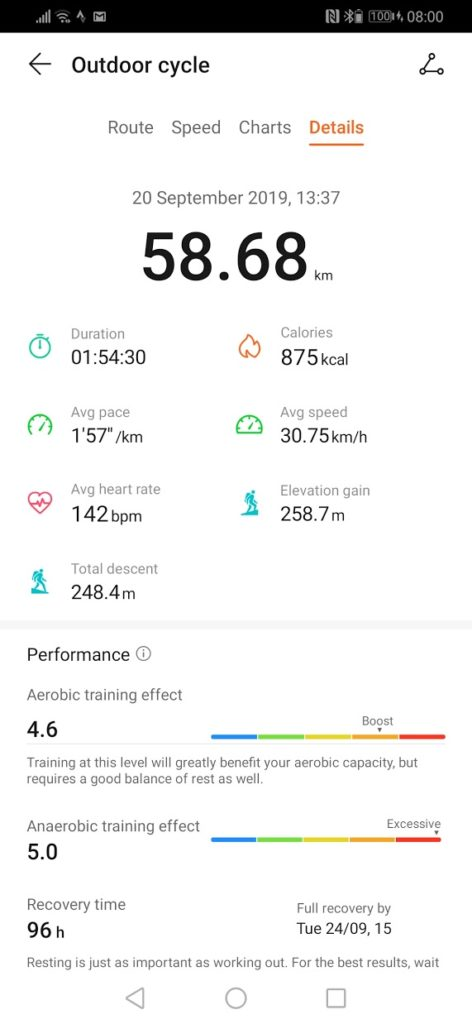 Huawei Watch GT 2 Review a detailed review over 5 days use. An amazing watch let down by no Strava or data export. 17