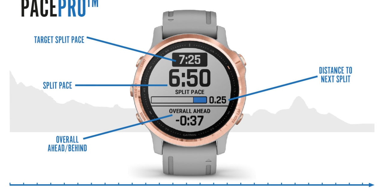 Can't afford a Garmin Fenix 6 but want PacePro? The Forerunner 245 & 945 now have it via Beta