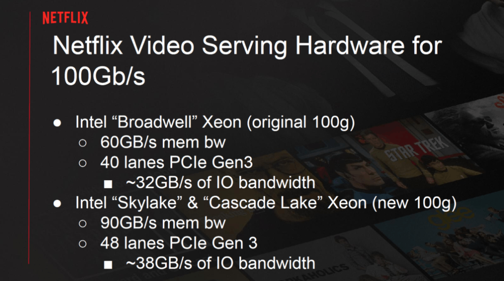 Netflix could ditch Intel for AMD EPYC 5