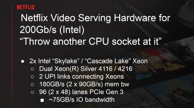 Netflix could ditch Intel for AMD EPYC 6