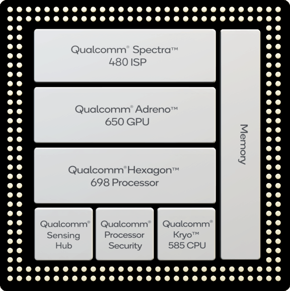 Qualcomm Snapdragon 865 vs Samsung Exynos 990 vs MediaTek Dimensity 1000 vs Huawei Kirin 990 5G - The best Android chipsets for 2020 compared 2