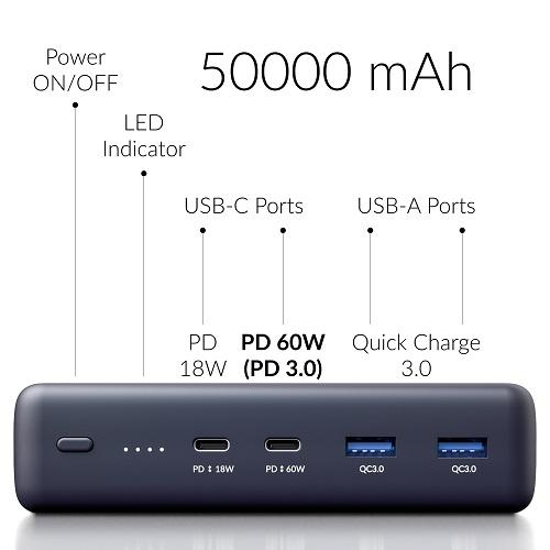 Crave PowerPack 2 50000 mAh power bank with 60W power delivery Review – An absolute unit making this a fantastic but niche powerbank 2