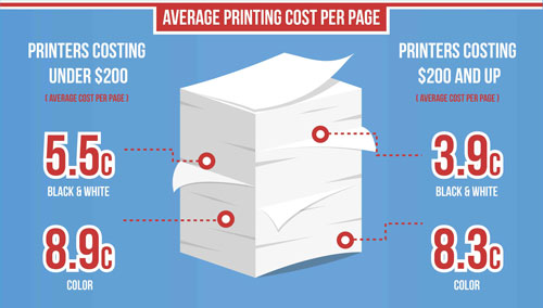 Printer Replacement Inks Conquer the Market