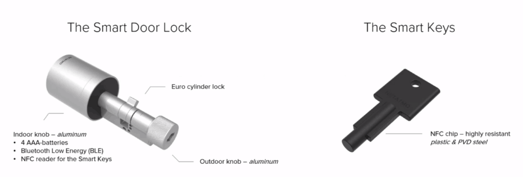 Netatmo Smart Lock and Keys Design