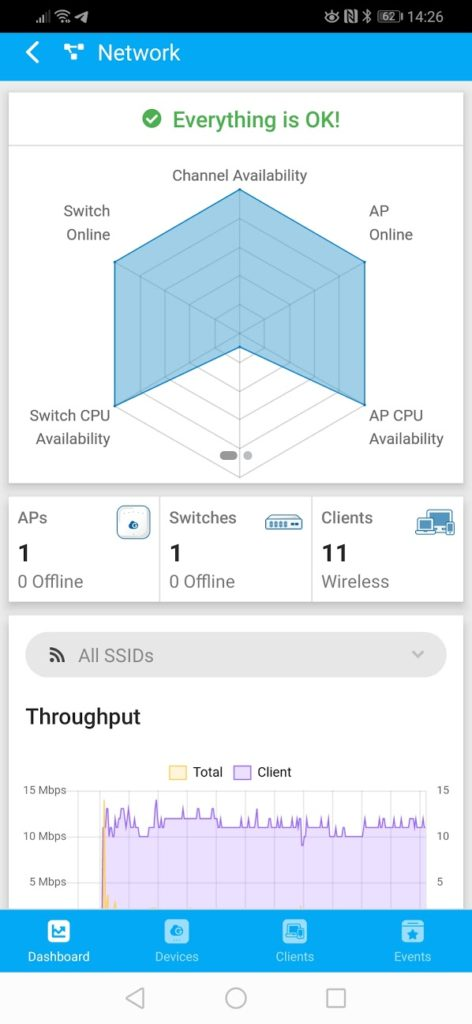 Engenius Cloud Review with ECS1008P POE Switch & ECW120 Access Point– Cloud-managed hardware with no subscription costs or cloud key 10