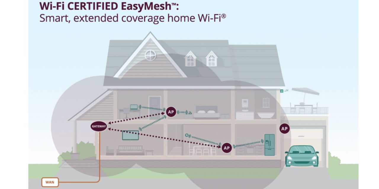 What is Wi-Fi EasyMesh, and what routers & mesh systems support it?