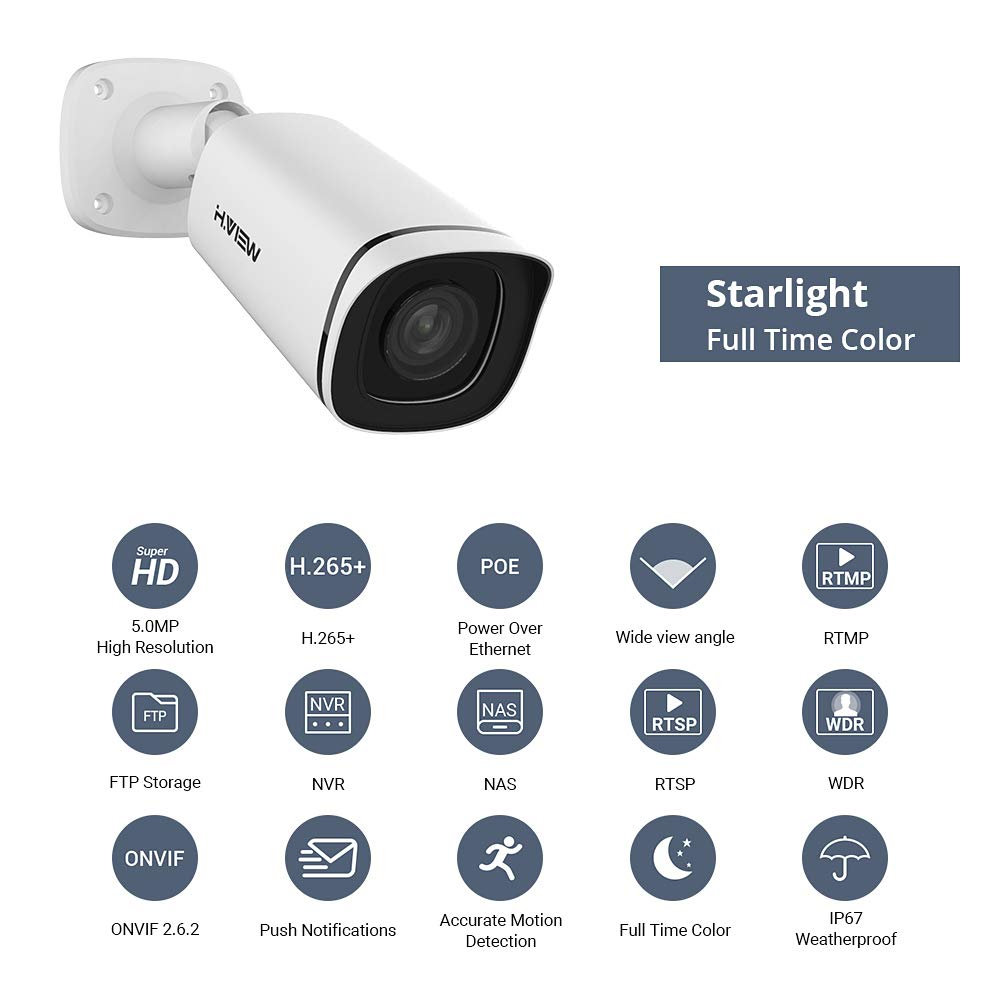 H.View Colour Night Vision Outdoor POE IP Camera Review 1