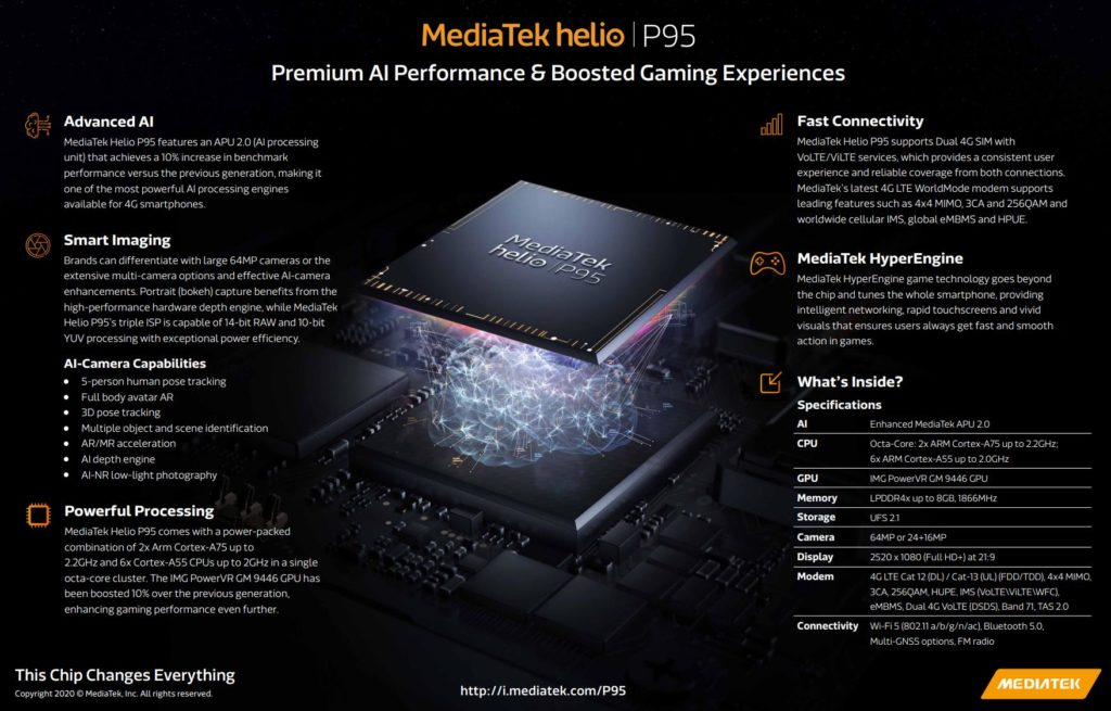 Mediatek Helio P95 vs Helio P90 vs Helio G80 & G70 Comparison – Literally the same specification as the P90 but apparently it does more AI 1
