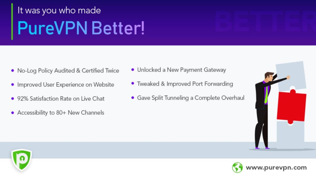 PureVPN Proved Itself to Be the Best Customer-Centric VPN 2