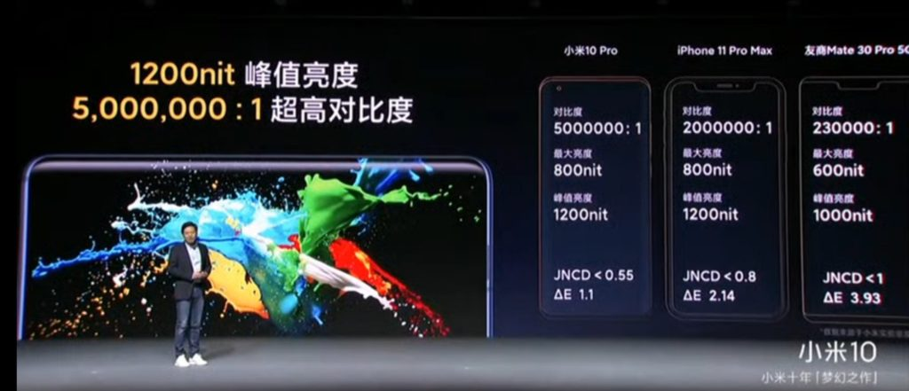 Xiaomi Mi 10 announced from 3999 CNY / £443 – Mi 10 Pro for from 4999 CNY / £552 in a Huawei Mate 30 Pro comparison filled announcement 5