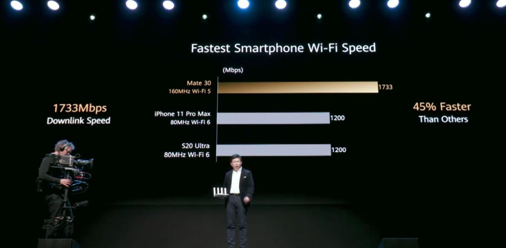 Is the Huawei WiFi AX3 with Wi-Fi 6+ faster than the TP-Link Archer AX11000 or Netgear RAX120 with normal Wi-Fi 6? 4