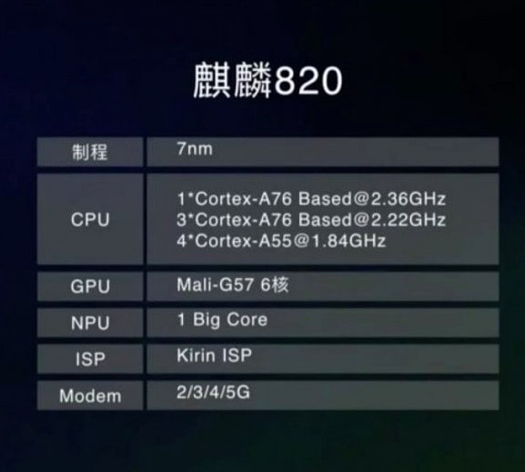 Hisilicon Kirin 820 Vs Kirin 810 vs Kirin 710F Comparison The new mid-range chipset has significant gains in benchmarks 1